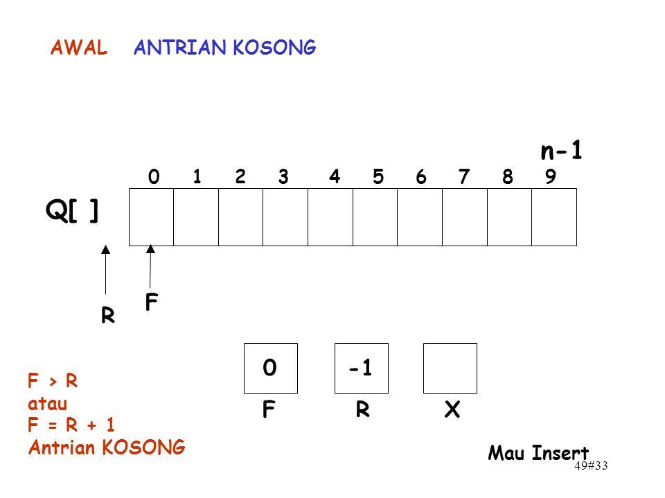 n-1 Q[ ] F R -1 F R X AWAL ANTRIAN KOSONG 0 1 2 3 4 5 6 7 8 9 F > R